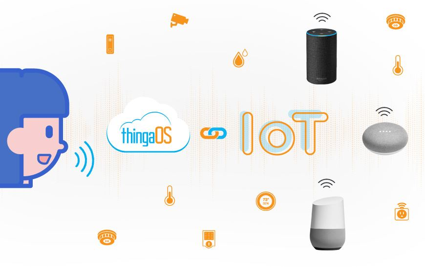 ThingaOS™: The Perfect Blend of IoT And the SaaS Cloud