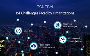 What Challenges Do Organizations Have to Face During IoT Adoption?