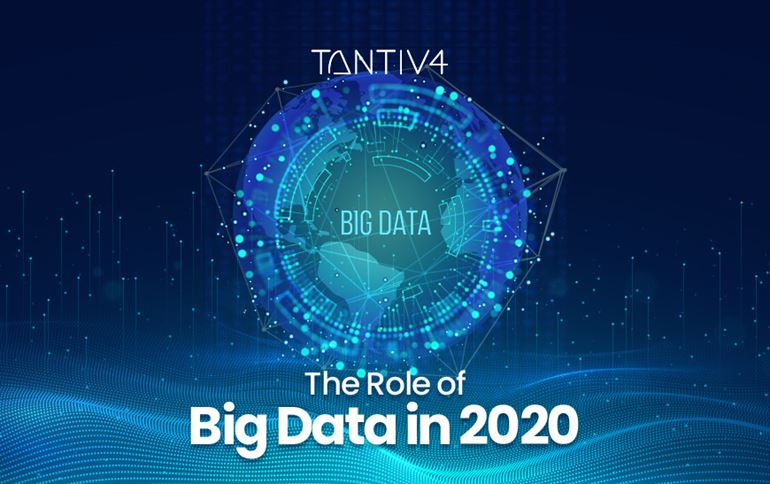 What Does 2020 Hold for Big Data?