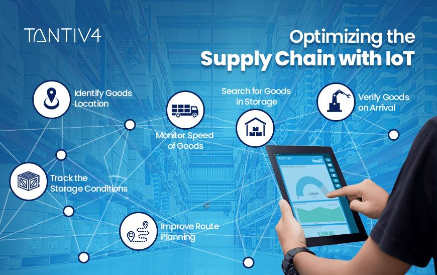 Reviving Supply Chain with IoT