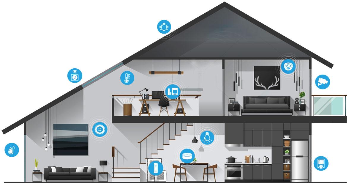 Home Z-Wave protocol